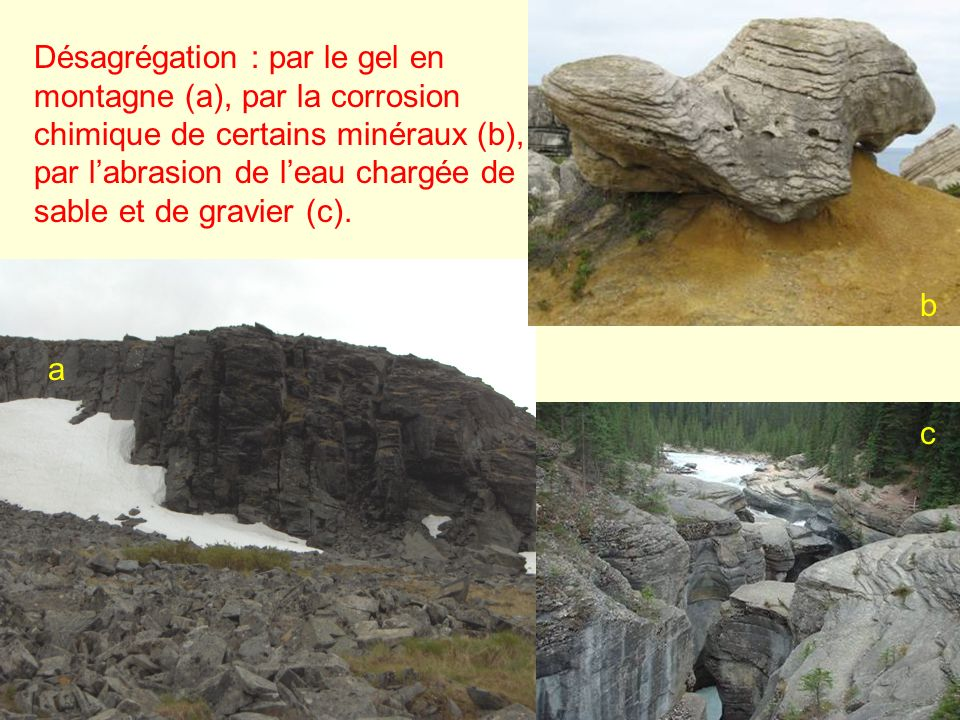 Un grand pluton, qui a cristallisé sous le poids de quelques kilomètres de roche, se dilate lors de lenlèvement de ce recouvrement par météorisation et par transport des produits ailleurs (météorisation + transport = érosion).
