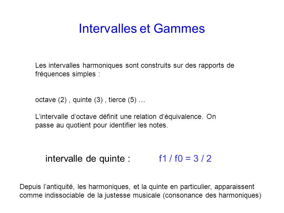 Intervalles et Gammes Les intervalles harmoniques sont construits sur des rapports de fréquences simples : octave (2), quinte (3), tierce (5) … Linter