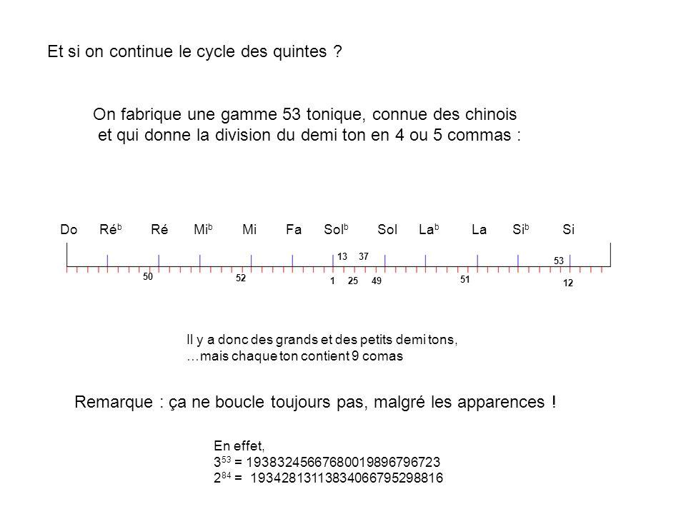 Et si on continue le cycle des quintes ? On fabrique une gamme 53 tonique, connue des chinois et qui donne la division du demi ton en 4 ou 5 commas :
