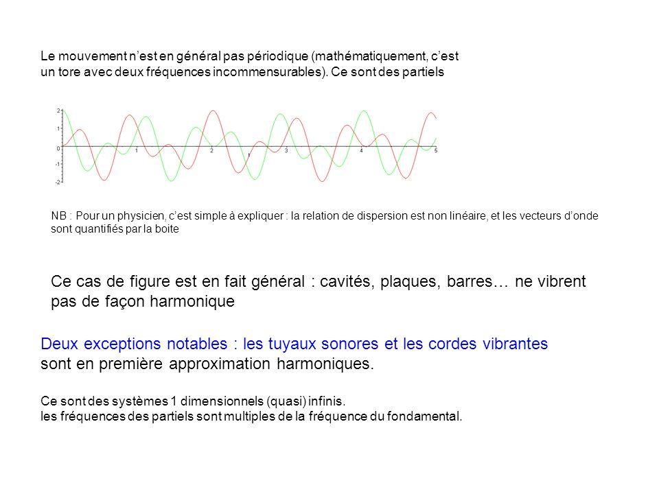 Le mouvement nest en général pas périodique (mathématiquement, cest un tore avec deux fréquences incommensurables). Ce sont des partiels NB : Pour un