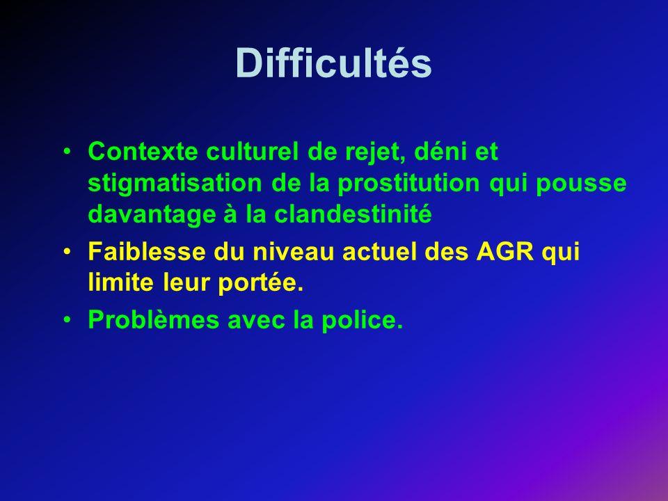 Difficultés Contexte culturel de rejet, déni et stigmatisation de la prostitution qui pousse davantage à la clandestinité Faiblesse du niveau actuel des AGR qui limite leur portée.