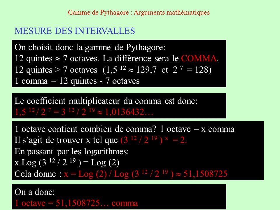 MESURE DES INTERVALLES De la même façon, on calcule combien une quinte contient de comma: 1 quinte = x comma Il sagit de trouver x tel que (3 12 / 2 19 ) x = 1,5.