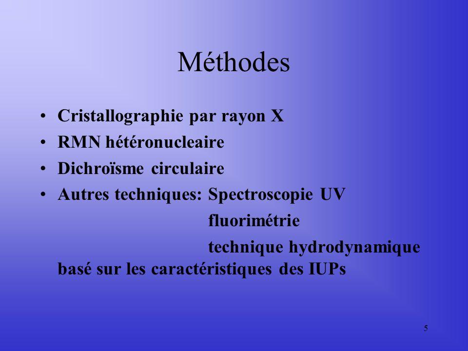 5 Méthodes Cristallographie par rayon X RMN hétéronucleaire Dichroïsme circulaire Autres techniques: Spectroscopie UV fluorimétrie technique hydrodynamique basé sur les caractéristiques des IUPs