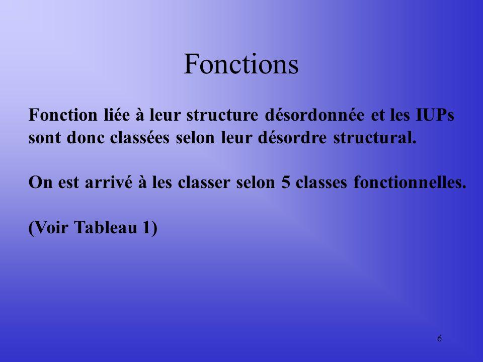 6 Fonctions Fonction liée à leur structure désordonnée et les IUPs sont donc classées selon leur désordre structural.