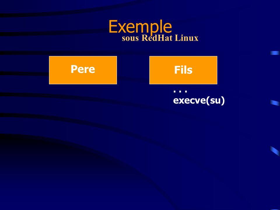 Exemple sous RedHat Linux Pere Fils... execve(su)