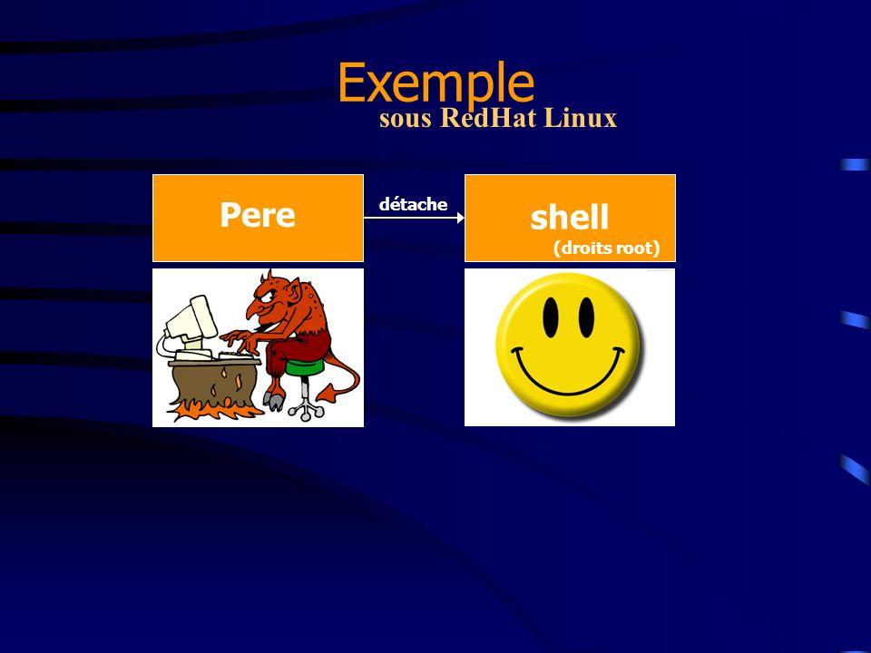 Exemple sous RedHat Linux Pere shell détache (droits root)