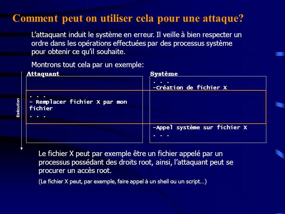 Exemple sous RedHat Linux Pere SU attaché Change registres en plaçant le code dun shell dedans