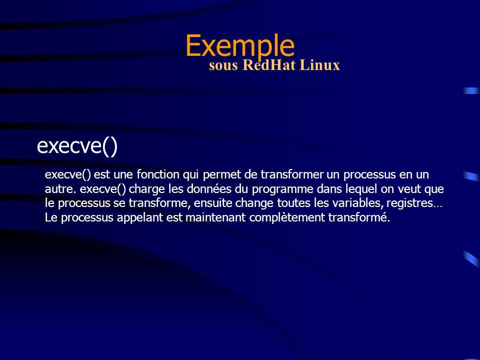 Exemple execve() sous RedHat Linux execve() est une fonction qui permet de transformer un processus en un autre. execve() charge les données du progra