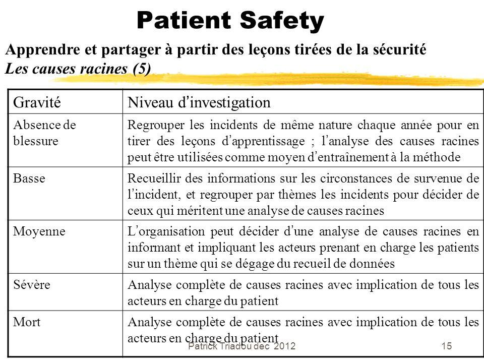Patrick Triadou dec 201215 Patient Safety Apprendre et partager à partir des leçons tirées de la sécurité Les causes racines (5) GravitéNiveau dinvest