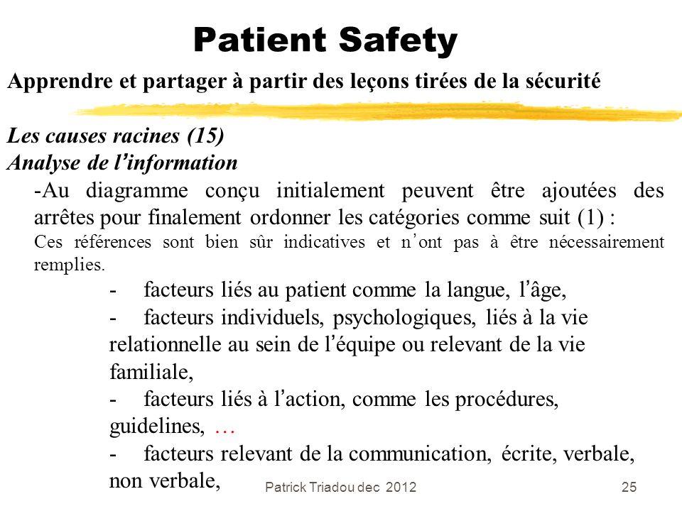 Patrick Triadou dec 201225 Patient Safety Apprendre et partager à partir des leçons tirées de la sécurité Les causes racines (15) Analyse de linformat