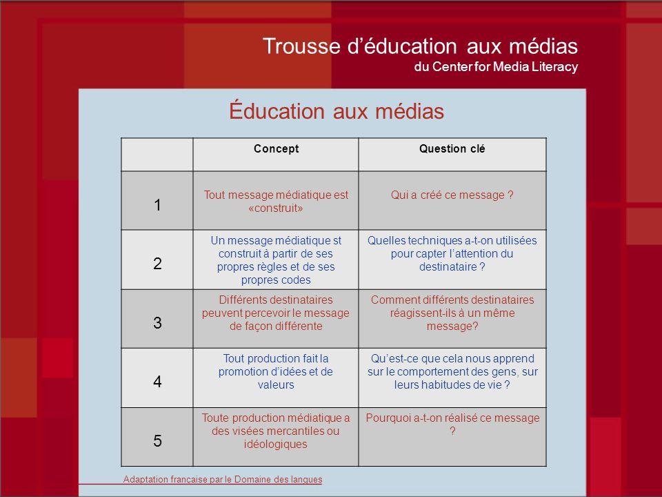Trousse déducation aux médias du Center for Media Literacy ConceptQuestion clé 1 Tout message médiatique est «construit» Qui a créé ce message .