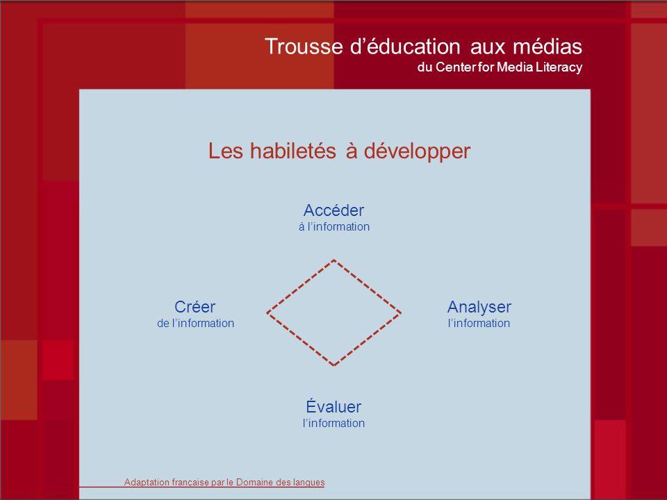 Les habiletés à développer Accéder à linformation Trousse déducation aux médias du Center for Media Literacy Évaluer linformation Créer de linformation Analyser linformation Adaptation française par le Domaine des langues