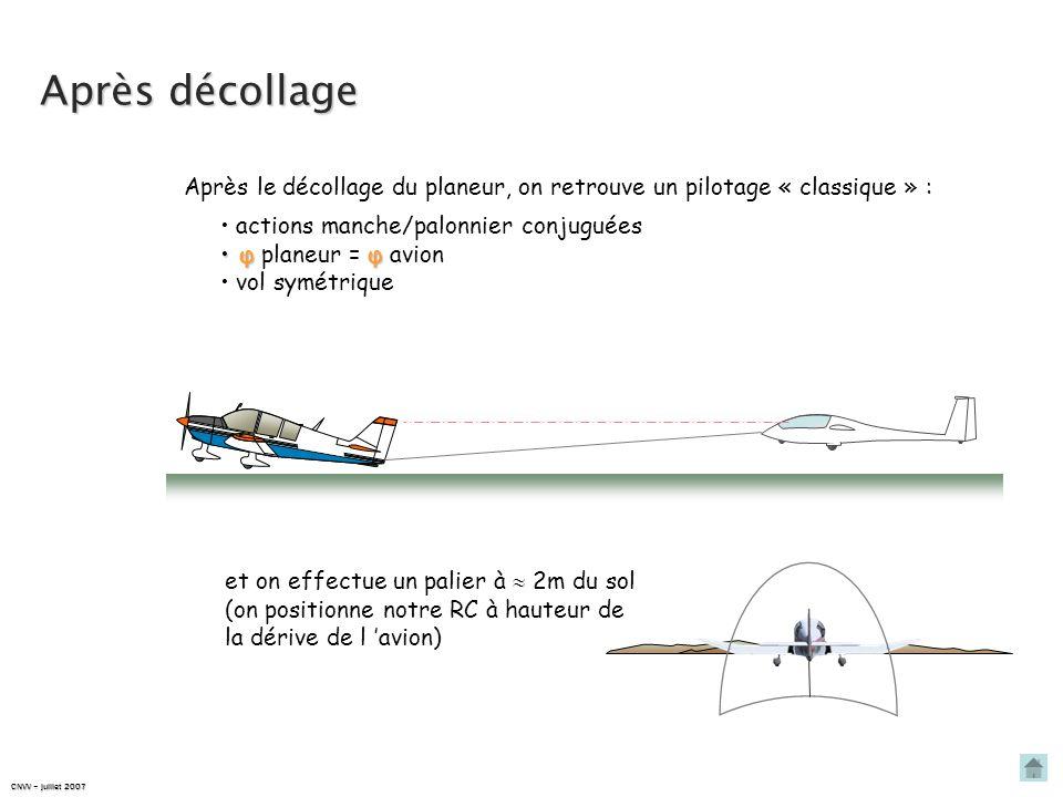 La vitesse de décollage de lavion remorqueur est supérieure à celle du planeur ; Palier daccélération CORDIER Guillaume CORDIER Guillaume – janvier 20