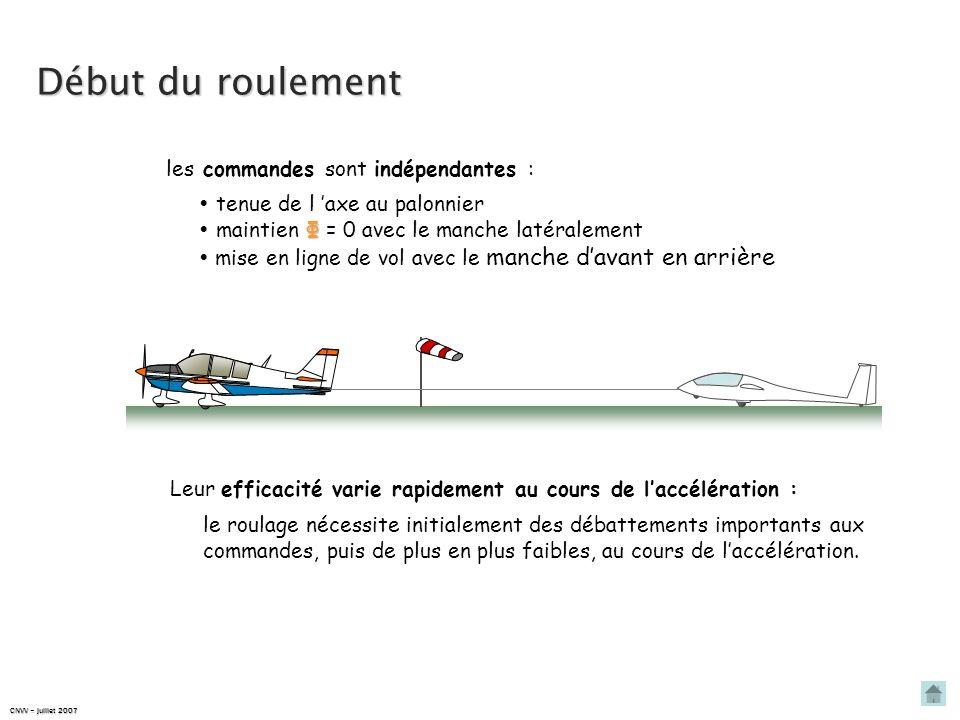 Envisager également linterruption du décollage avant de lever le pouce (casse de câble, panne…).