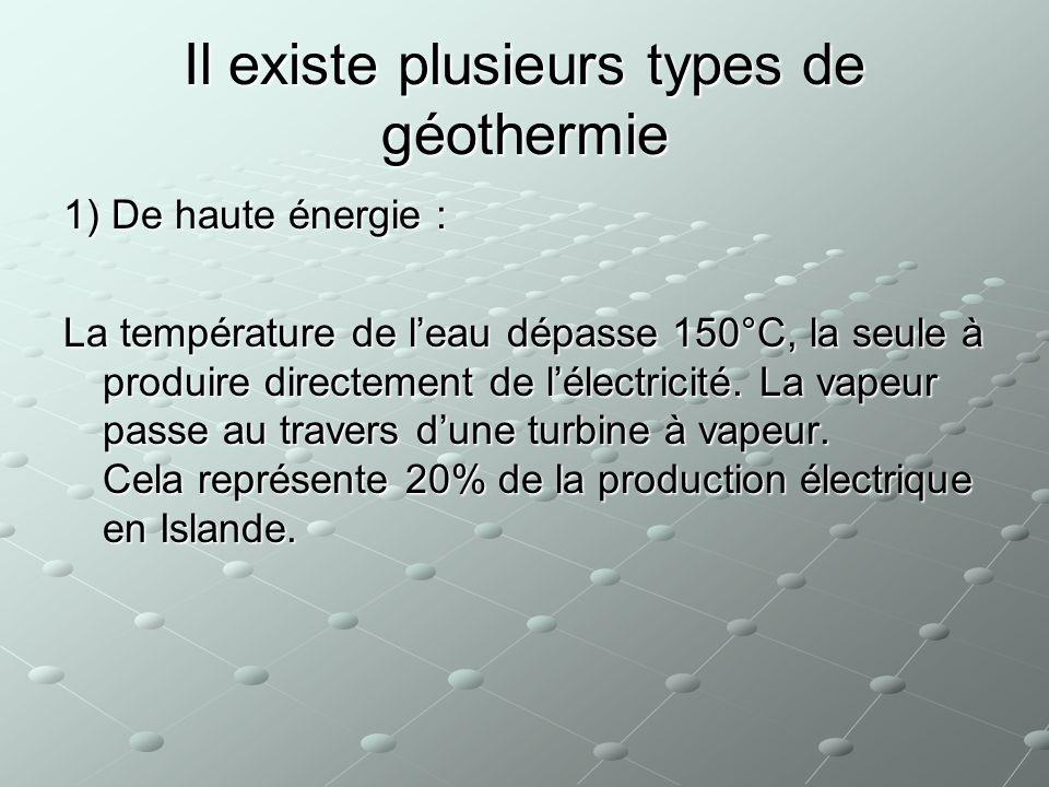 Il existe plusieurs types de géothermie 1) De haute énergie : La température de leau dépasse 150°C, la seule à produire directement de lélectricité. L