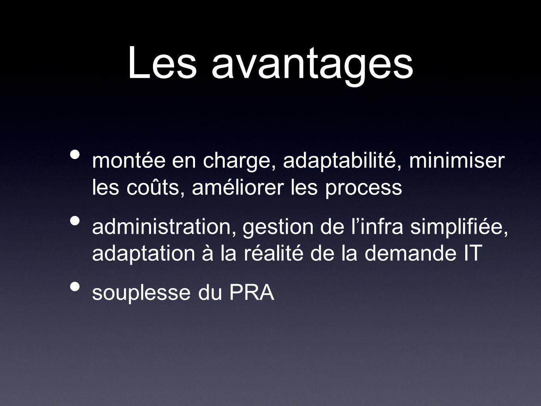 Les avantages montée en charge, adaptabilité, minimiser les coûts, améliorer les process administration, gestion de linfra simplifiée, adaptation à la réalité de la demande IT souplesse du PRA