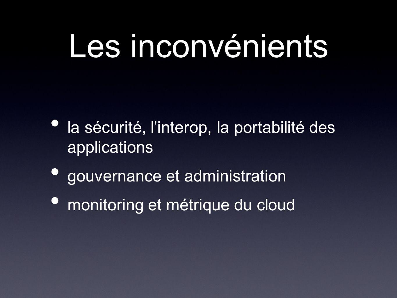 Les inconvénients la sécurité, linterop, la portabilité des applications gouvernance et administration monitoring et métrique du cloud