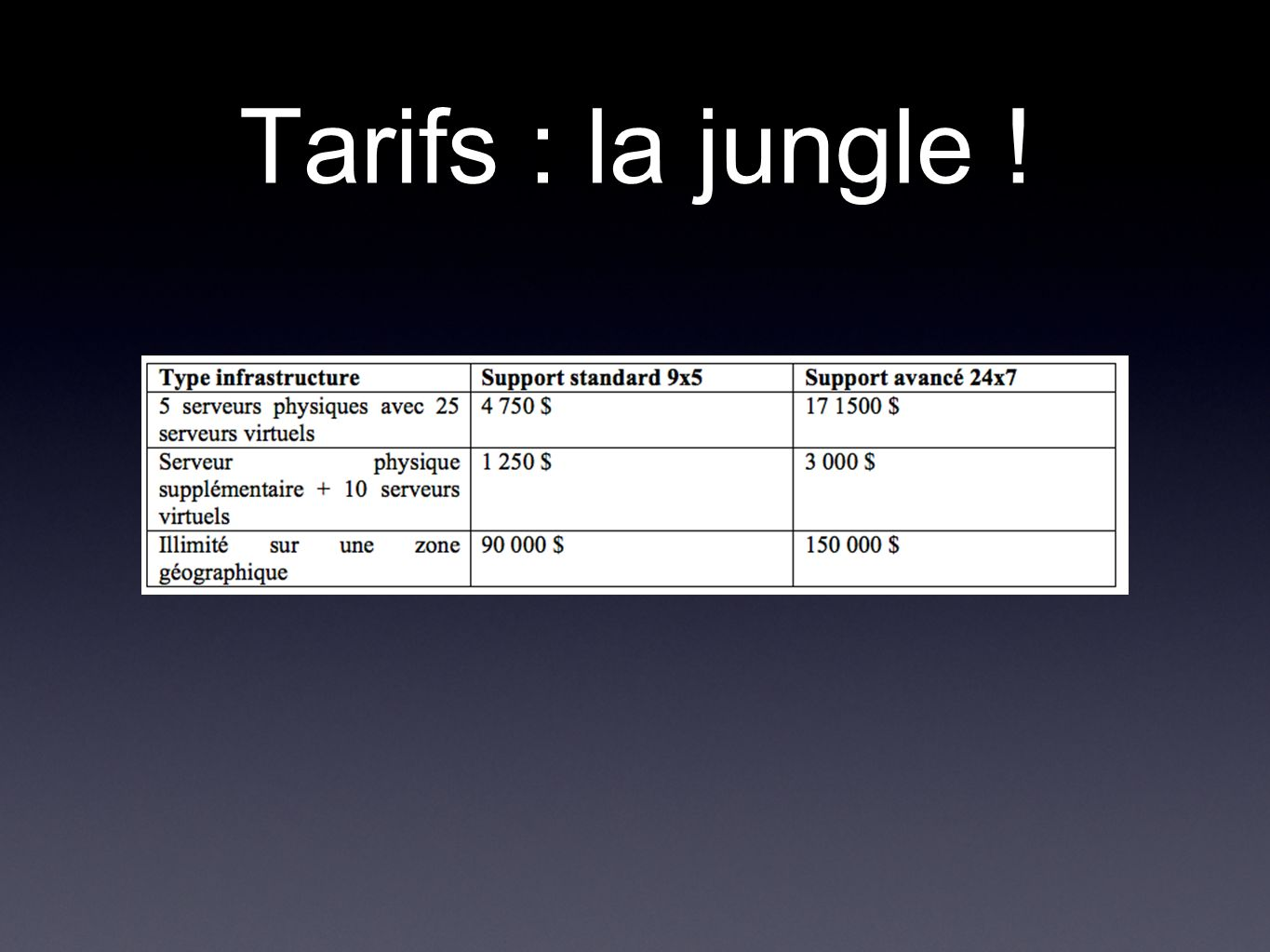 Tarifs : la jungle !