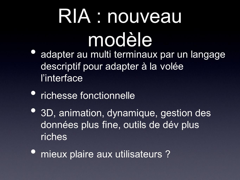 RIA : nouveau modèle adapter au multi terminaux par un langage descriptif pour adapter à la volée linterface richesse fonctionnelle 3D, animation, dynamique, gestion des données plus fine, outils de dév plus riches mieux plaire aux utilisateurs