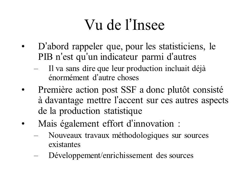 Vu de l Insee D abord rappeler que, pour les statisticiens, le PIB n est qu un indicateur parmi d autres –Il va sans dire que leur production incluait