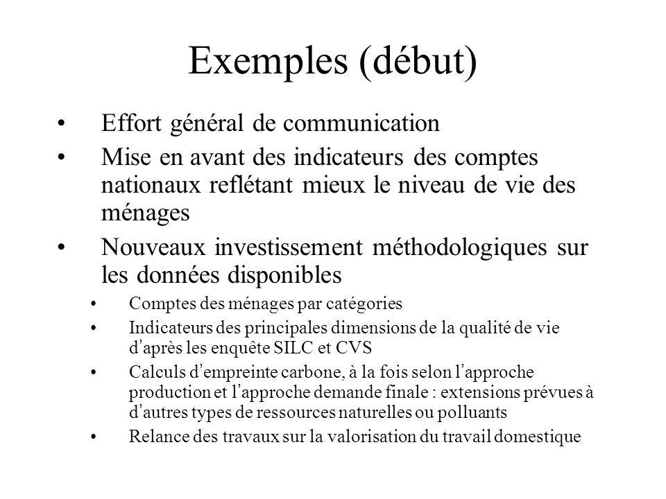 Exemples (début) Effort général de communication Mise en avant des indicateurs des comptes nationaux reflétant mieux le niveau de vie des ménages Nouv
