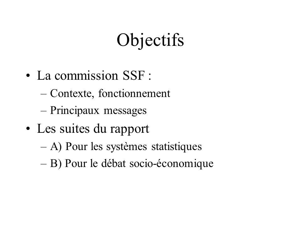 Objectifs La commission SSF : –Contexte, fonctionnement –Principaux messages Les suites du rapport –A) Pour les systèmes statistiques –B) Pour le débat socio-économique