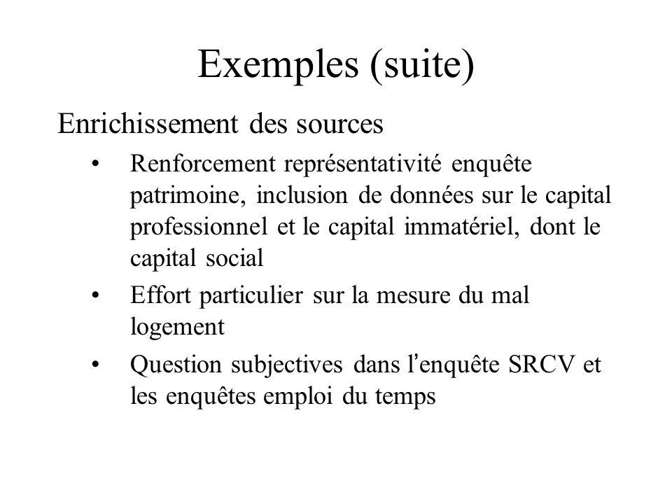 Exemples (suite) Enrichissement des sources Renforcement représentativité enquête patrimoine, inclusion de données sur le capital professionnel et le
