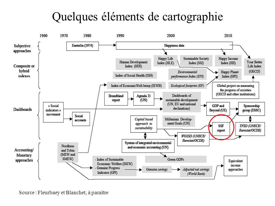 Quelques éléments de cartographie Source : Fleurbaey et Blanchet, à paraître