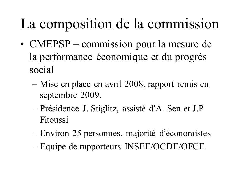 La composition de la commission CMEPSP = commission pour la mesure de la performance économique et du progrès social –Mise en place en avril 2008, rapport remis en septembre 2009.