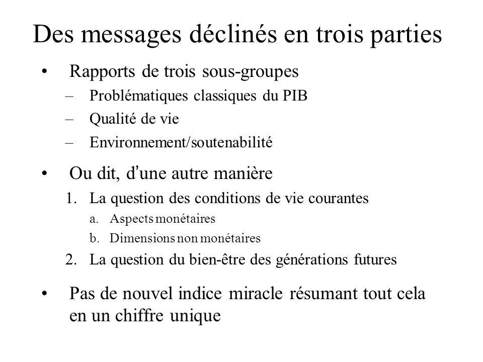 Des messages déclinés en trois parties Rapports de trois sous-groupes –Problématiques classiques du PIB –Qualité de vie –Environnement/soutenabilité O