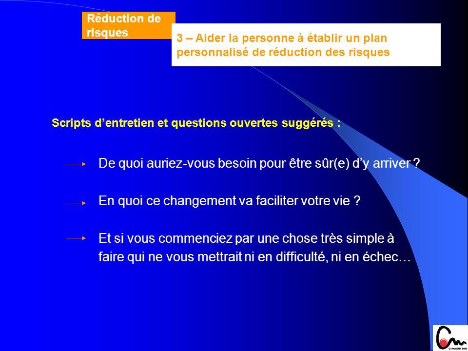 Scripts dentretien et questions ouvertes suggérés : De quoi auriez-vous besoin pour être sûr(e) dy arriver ? En quoi ce changement va faciliter votre