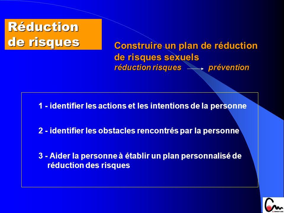 1 - identifier les actions et les intentions de la personne 2 - identifier les obstacles rencontrés par la personne 3 - Aider la personne à établir un