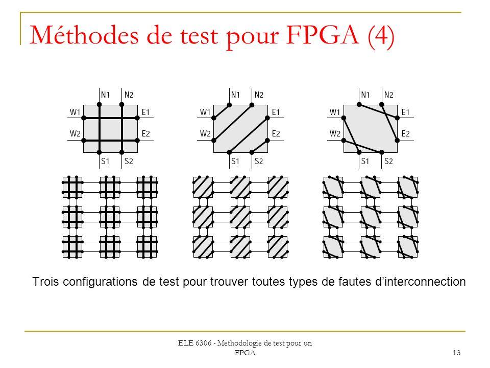 ELE 6306 - Methodologie de test pour un FPGA 13 Méthodes de test pour FPGA (4) Trois configurations de test pour trouver toutes types de fautes dinter