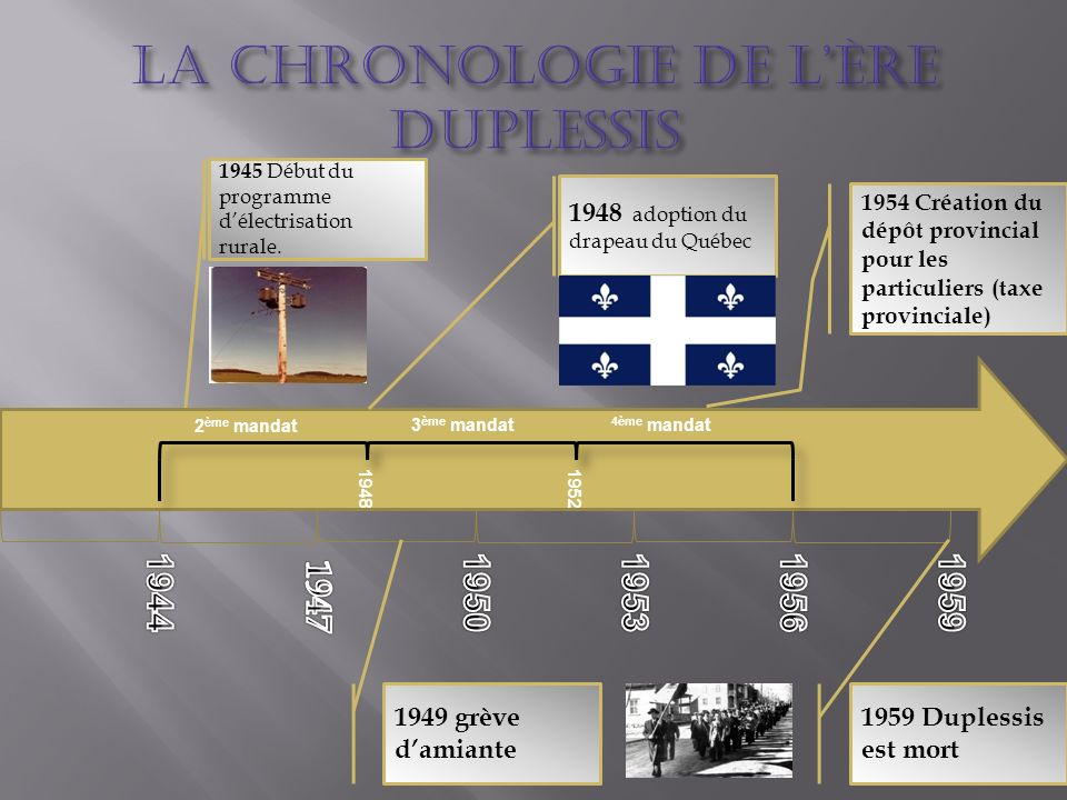 2 ème mandat 19481952 3 ème mandat 4ème mandat 1945 Début du programme délectrisation rurale. 1948 adoption du drapeau du Québec 1949 grève damiante 1
