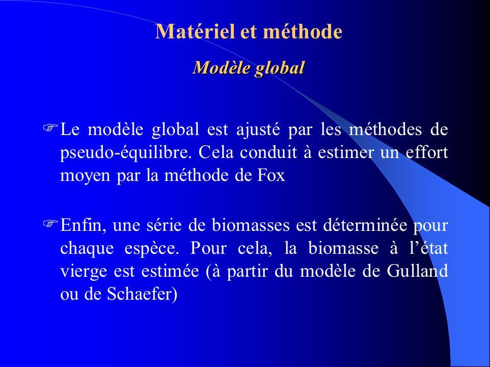 Modèle global Matériel et méthode Modèle global Le modèle global est ajusté par les méthodes de pseudo-équilibre. Cela conduit à estimer un effort moy