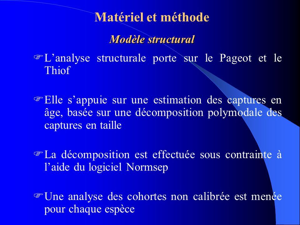 Modèle structural Matériel et méthode Modèle structural Lanalyse structurale porte sur le Pageot et le Thiof Elle sappuie sur une estimation des captu