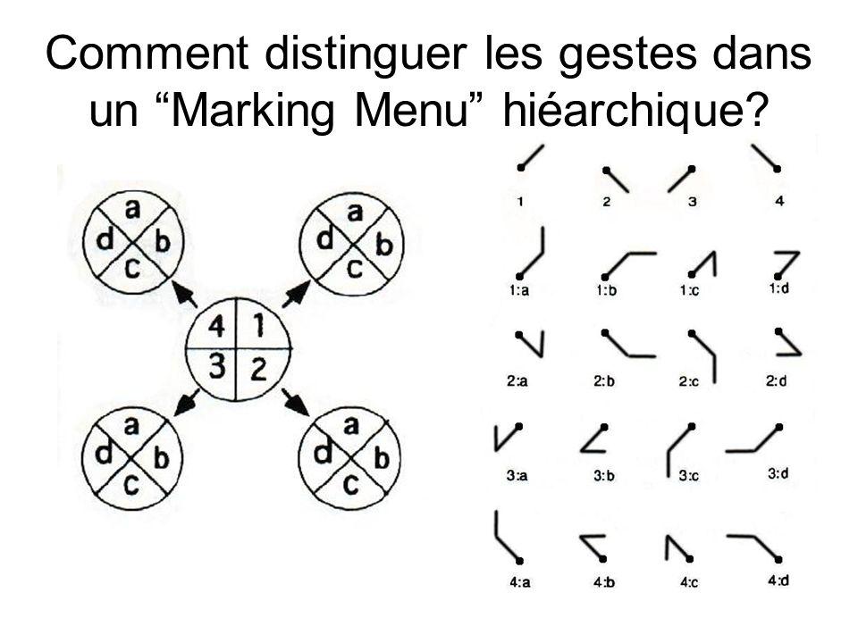Comment distinguer les gestes dans un Marking Menu hiéarchique?