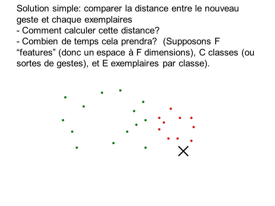 Solution simple: comparer la distance entre le nouveau geste et chaque exemplaires - Comment calculer cette distance? - Combien de temps cela prendra?