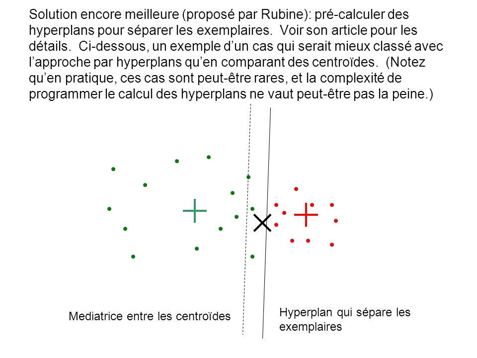 Solution encore meilleure (proposé par Rubine): pré-calculer des hyperplans pour séparer les exemplaires. Voir son article pour les détails. Ci-dessou