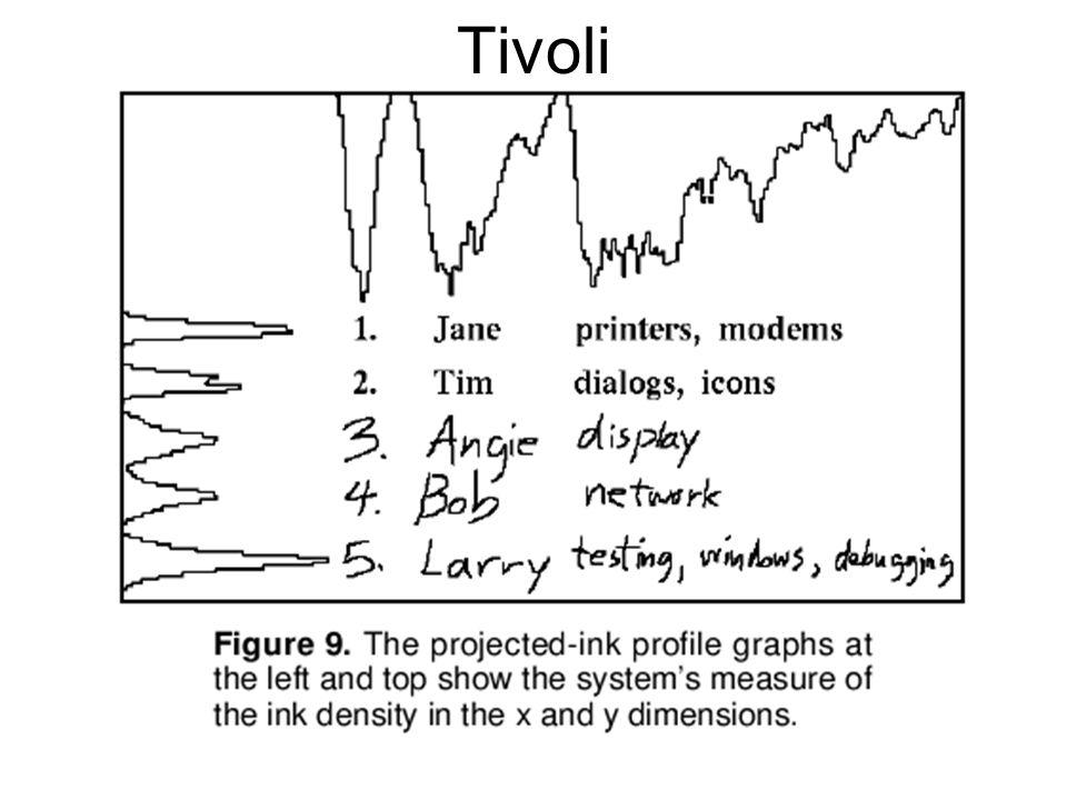 Wobbrock et al. (2007) http://doi.acm.org/10.1145/1294211.1294238