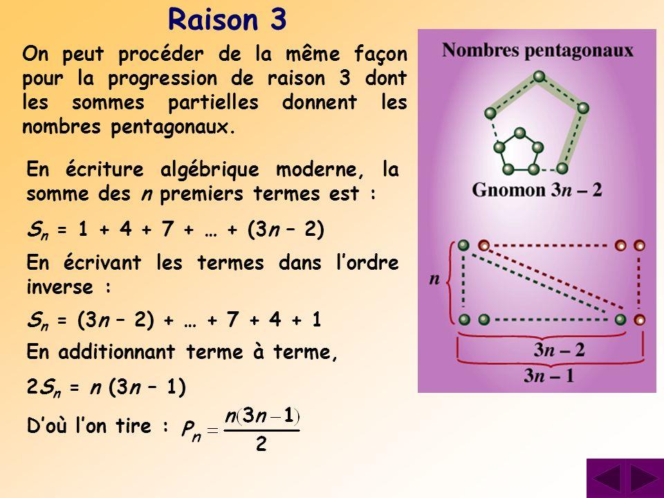 Raison 3 On peut procéder de la même façon pour la progression de raison 3 dont les sommes partielles donnent les nombres pentagonaux. En écriture alg