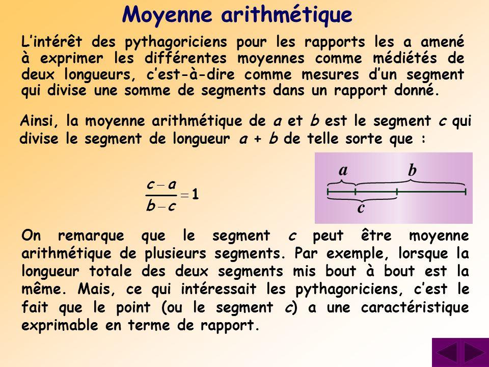 Moyenne arithmétique Ainsi, la moyenne arithmétique de a et b est le segment c qui divise le segment de longueur a + b de telle sorte que : Lintérêt d
