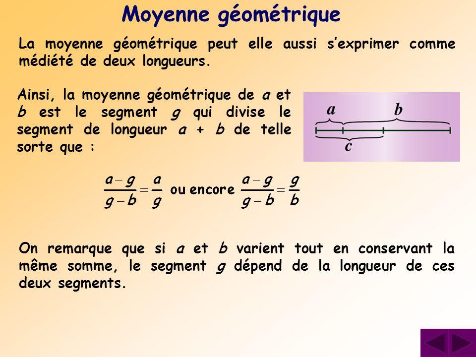 Moyenne géométrique Ainsi, la moyenne géométrique de a et b est le segment g qui divise le segment de longueur a + b de telle sorte que : La moyenne g