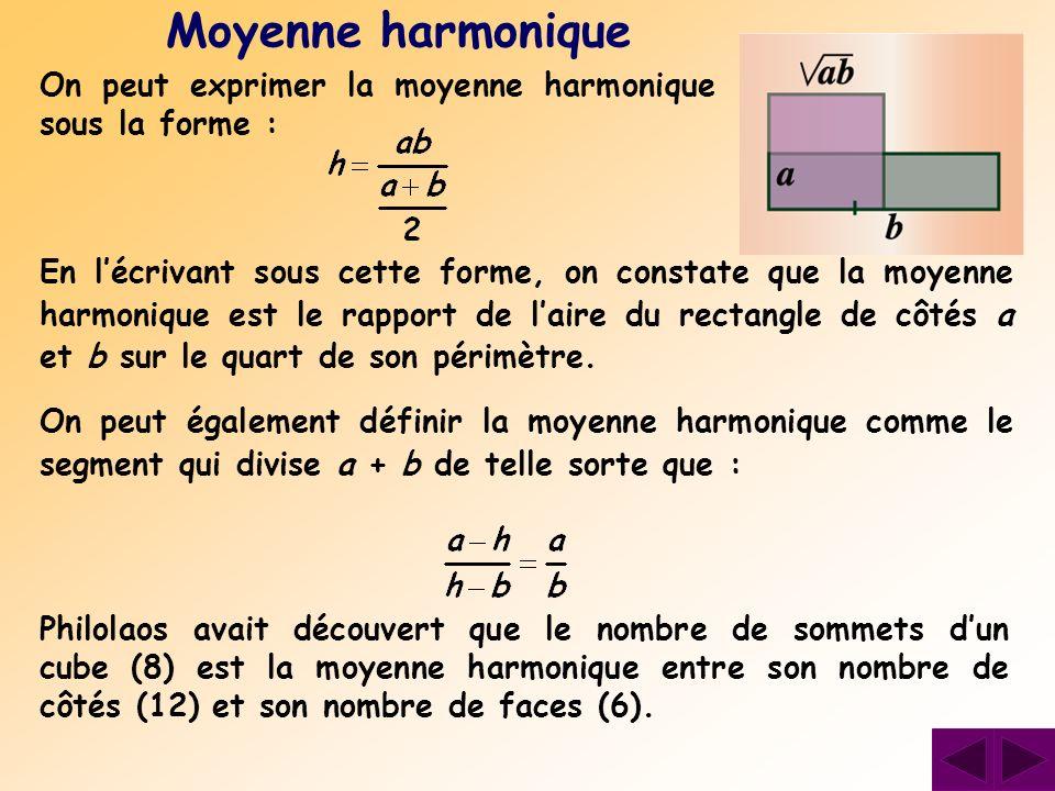 On peut exprimer la moyenne harmonique sous la forme : Moyenne harmonique En lécrivant sous cette forme, on constate que la moyenne harmonique est le