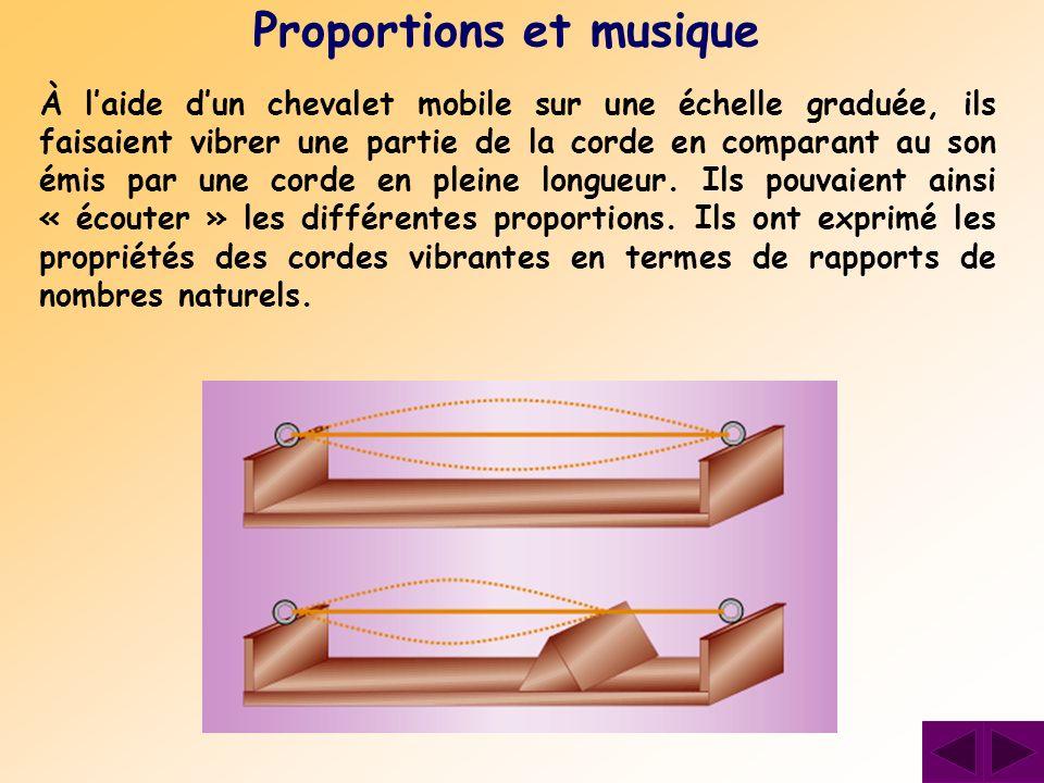 À laide dun chevalet mobile sur une échelle graduée, ils faisaient vibrer une partie de la corde en comparant au son émis par une corde en pleine long