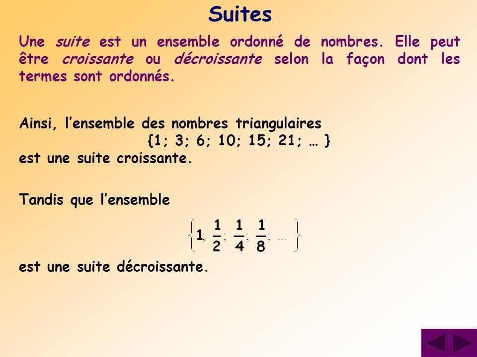 Une suite est un ensemble ordonné de nombres. Elle peut être croissante ou décroissante selon la façon dont les termes sont ordonnés. Suites Ainsi, le