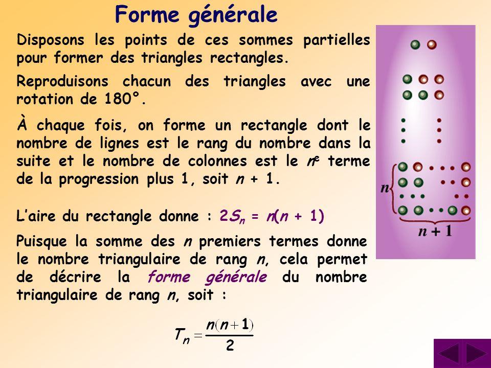 Forme générale Disposons les points de ces sommes partielles pour former des triangles rectangles. Reproduisons chacun des triangles avec une rotation