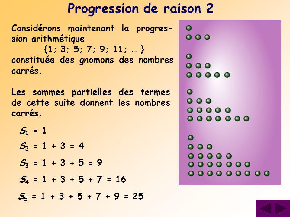 Considérons maintenant la progres- sion arithmétique {1; 3; 5; 7; 9; 11; … } constituée des gnomons des nombres carrés. Progression de raison 2 Les so