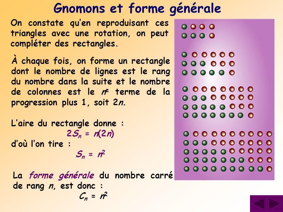 Les gnomons des nombres polygonaux forment des progressions arithmétiques et le terme de rang n peut sexprimer en fonction du nombre de côtés du polygone.