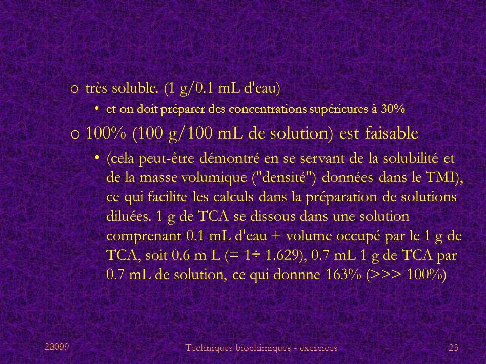 2009 o très soluble. (1 g/0.1 mL d'eau) et on doit préparer des concentrations supérieures à 30% o 100% (100 g/100 mL de solution) est faisable (cela